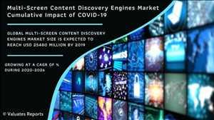Motor de descubrimiento de contenido multipantalla