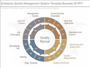 Sistema de manejo de calidad