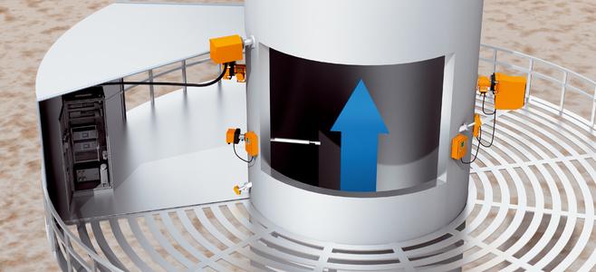 Sistema de monitoreo continuo de emisiones (CEMS) Mercado