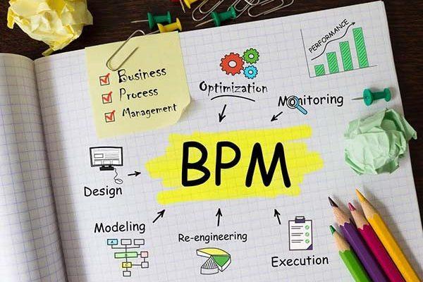 Mercado global de gestión de procesos de negocio BPM